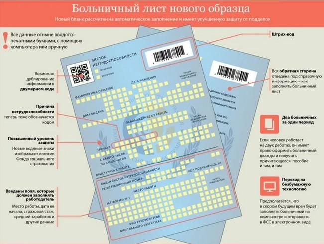 Как рассчитать больничный лист в 2019 году в Москве Москворечье-Сабурово