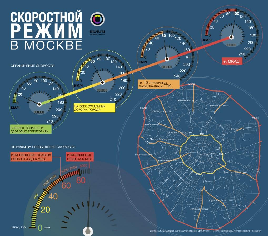 юридическая консультация в москве район