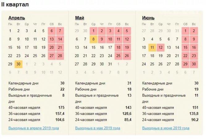 Выходные на Пасху-2019 в России