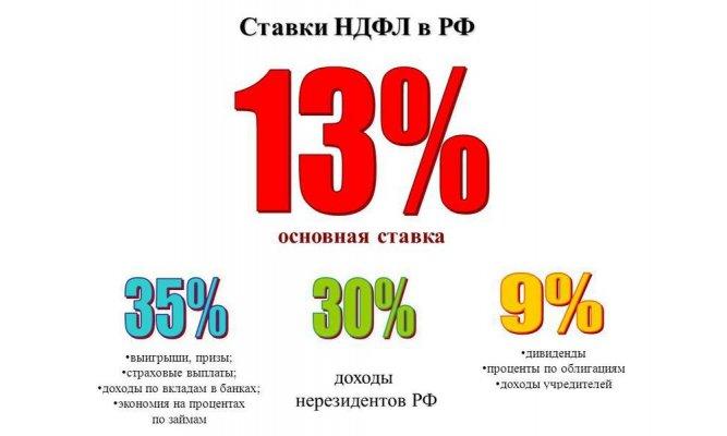 Правительство освободит получающих маленькую зарплату россиян от налогов