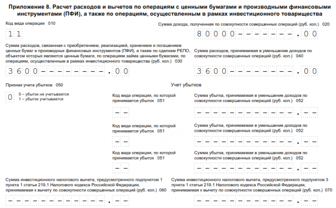 Образец заполнения бланка декларации 3-НДФЛ за 2018 год